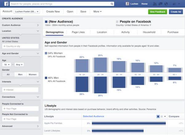 Facebook audience trends